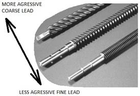 Load drift prevention through lead screw selection