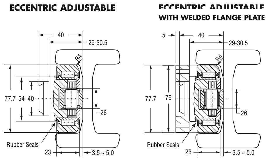 Hevi-Rail Roller Bearings, Wheels, Flange Plates, and