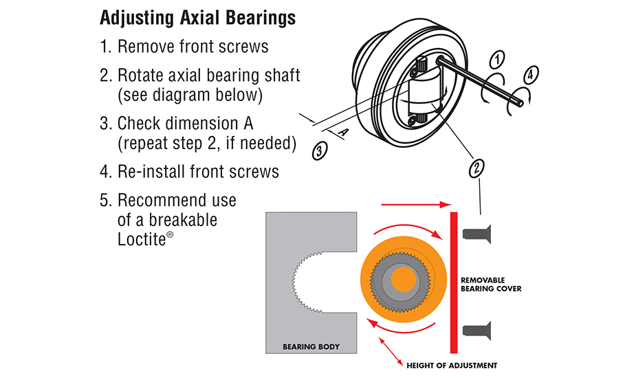 Hevi-Rail 055 Adjusting Axial Bearings Diagram