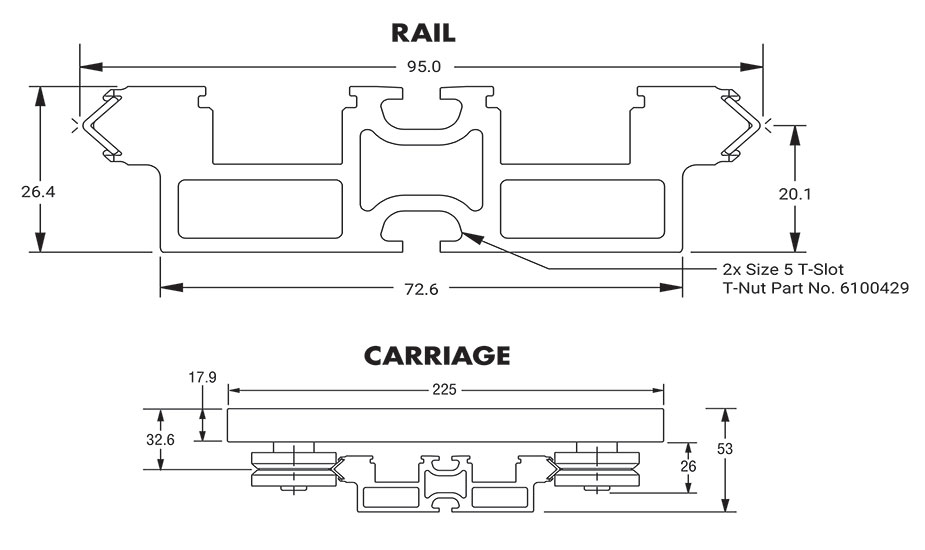 Diagram 1 Dimensions for IVT AAE Rail and Carriage
