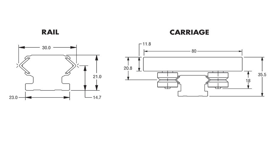 Diagram 1 Dimensions for IVT AAN Rail and Carriage
