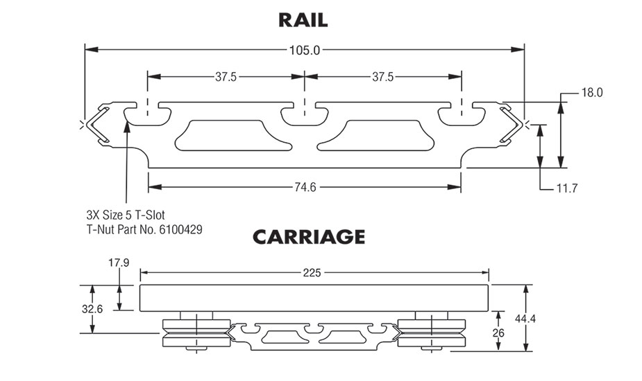 Diagram 1 Dimensions for IVT AAQ Rail and Carriage