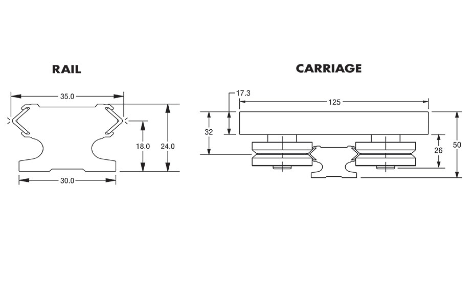 Diagram 1 Dimensions for IVT AAW Rail and Carriage