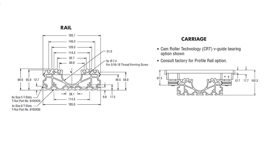 Diagram 1 Dimensions for IVT ABK Rail and Carriage