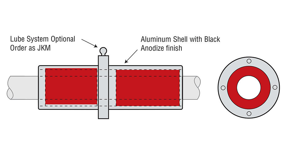 Simplicity Flange Mount Double Die Set Diagram