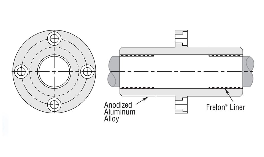 Simplicity Flange Center Round Plain Bearing Diagram (Metric)