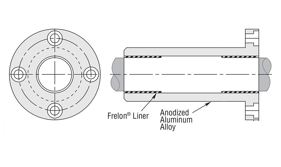 Simplicity Flange Double Round Compensated Plain Bearing Diagram (Metric)