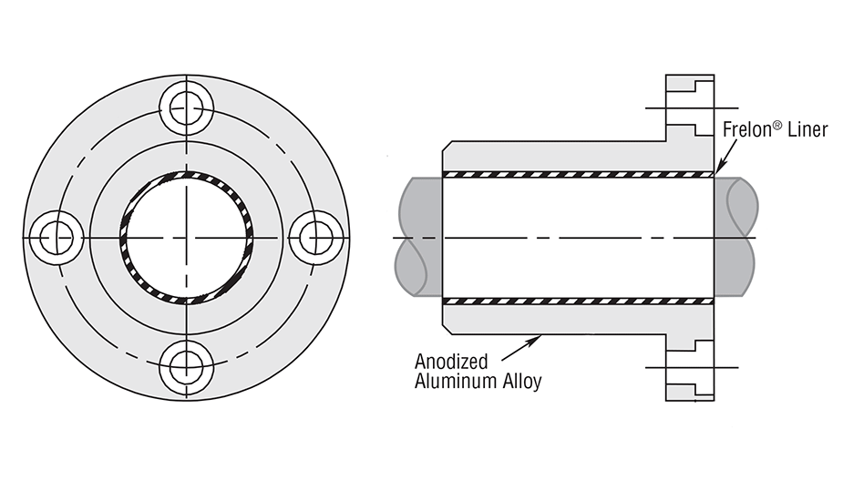 Simplicity Flange Single Round Compensated Plain Bearing Diagram (Metric)