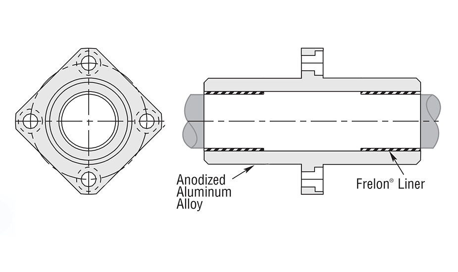 Simplicity Flange Center Square Plain Bearing Diagram (Metric)
