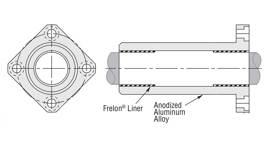 Simplicity Flange Double Square Compensated Plain Bearing Diagram (Metric)