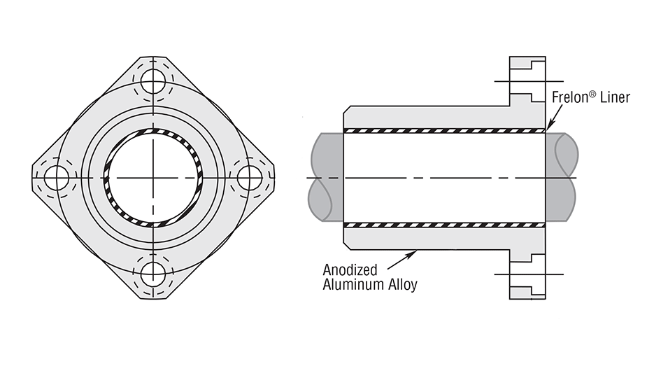 Simplicity Flange Single Square Plain Bearing Diagram (Metric)