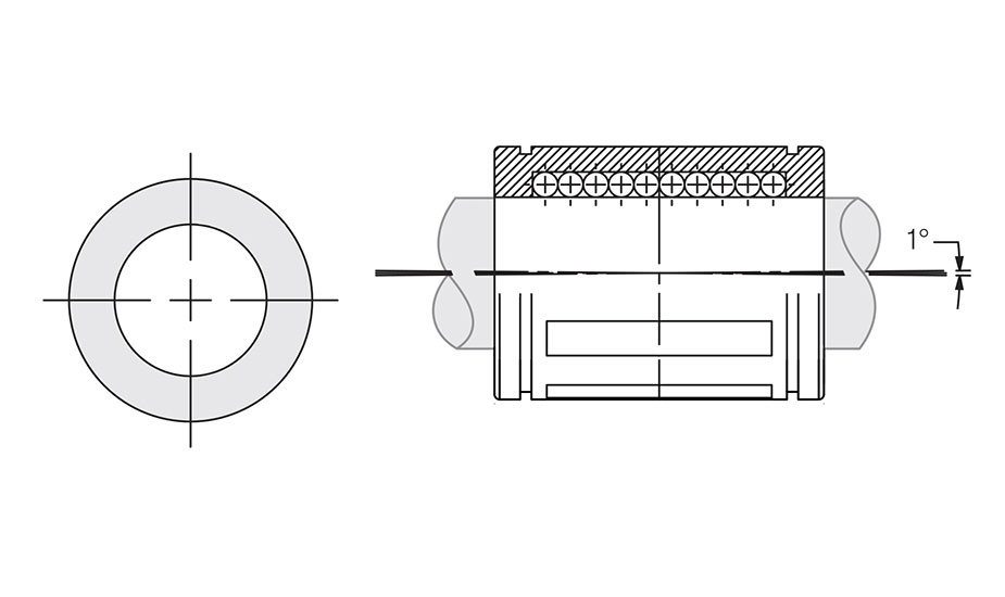 Linear Ball Bearing - IPS Super Self Aligning Closed