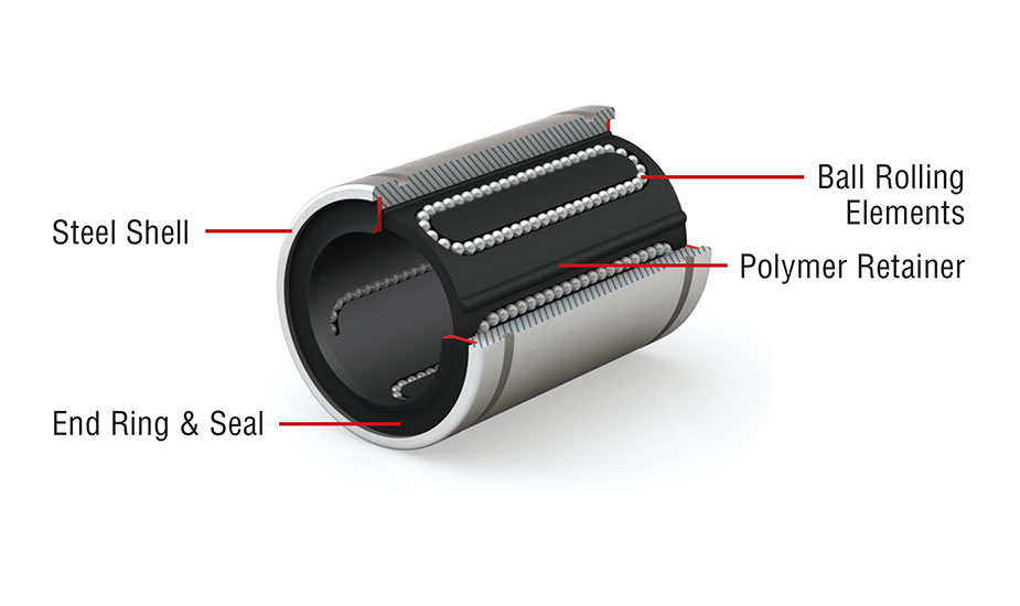 Linear Ball Bearing - JPW Cut Away View