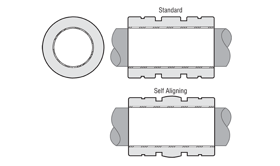 Simplicity Plain Linear Bearing Diagram (FLC) Closed Compensated Inch