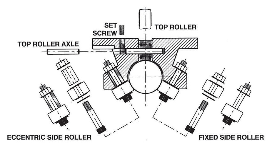 Roller Pillow Block  – Rebuild Kit Diagram