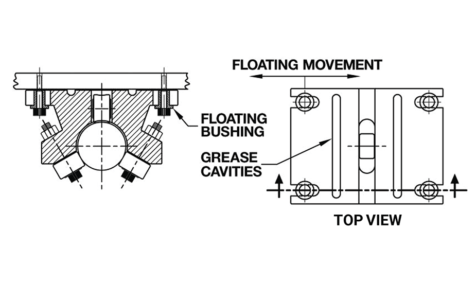 Twin Roller Pillow Block (Inch)  – Floating Option Diagram