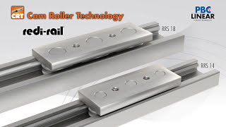 Cam Roller Technology Linear Guide Overview