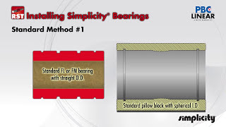 PCB LINEAR FL06 PBC LINEAR FL SERIES CLOSED PTFE COATED SELF-LUBRICATING LINEAR