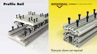 IVT vs Profile Rail Overview