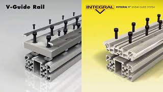 IVT Linear Guide Technology Comparison