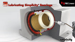 Lubricating Simplicity Bearings