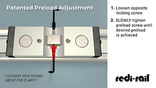 Redi-Rail Side Adjustable Pre-Load